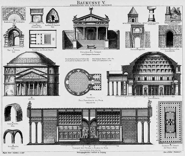 Römische und etruskische Architektur.