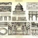 Bauten in Deutschland – Die Anfänge von Antike bis Romanik