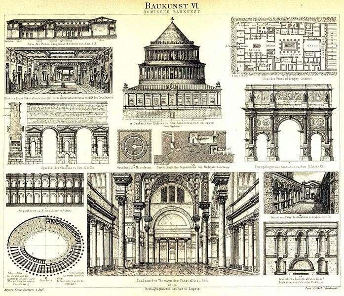 Tafel Baukunst VI – Römische Baukunst
