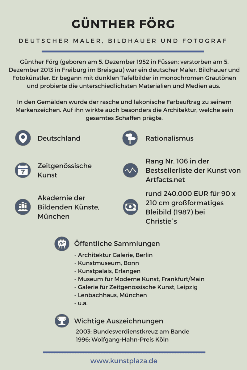Infografik: Günther Förg auf einen Blick