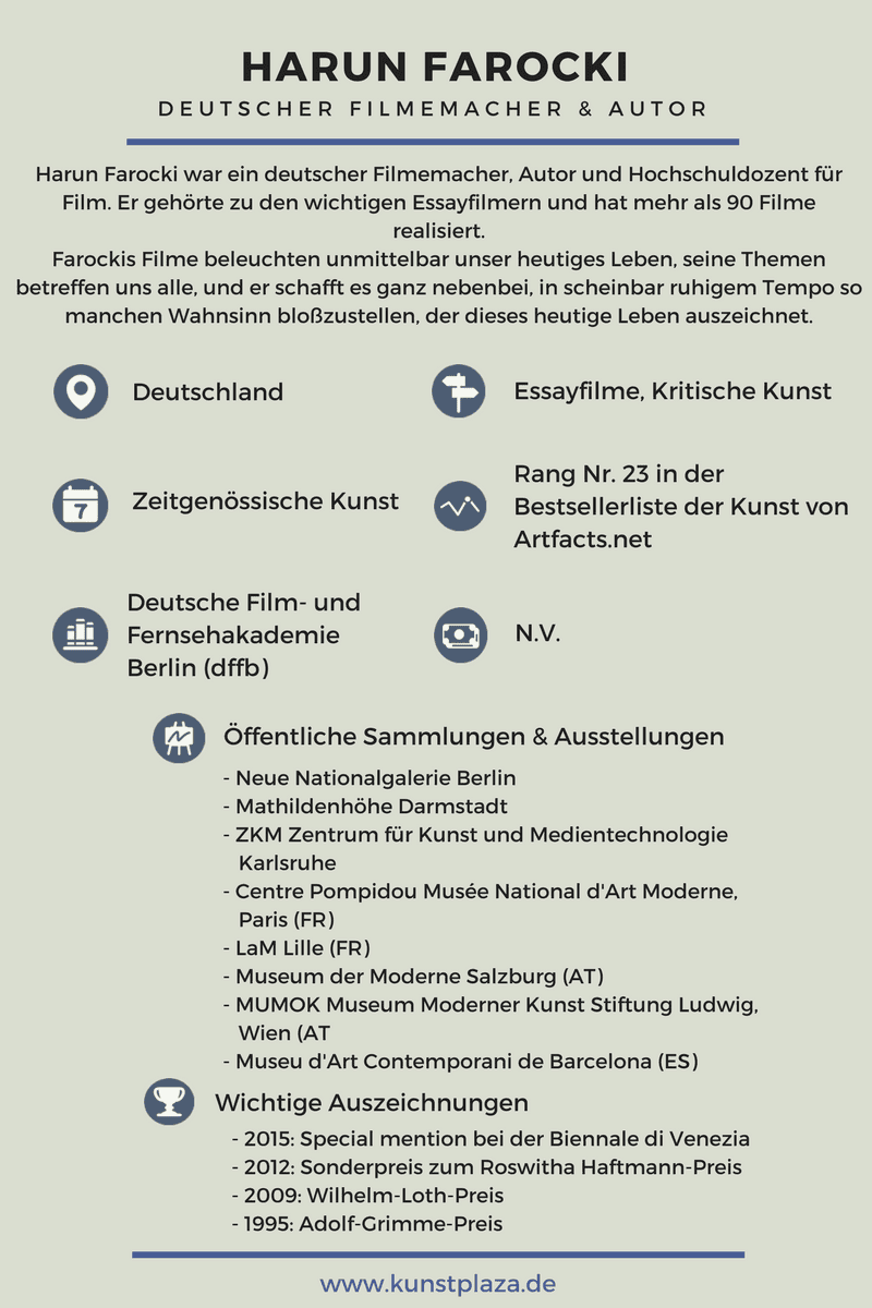 Harun Farocki - Deutscher Filmemacher im Steckbrief