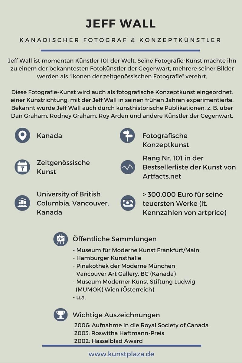 Jeff Wall - Infografik von Kunstplaza.de