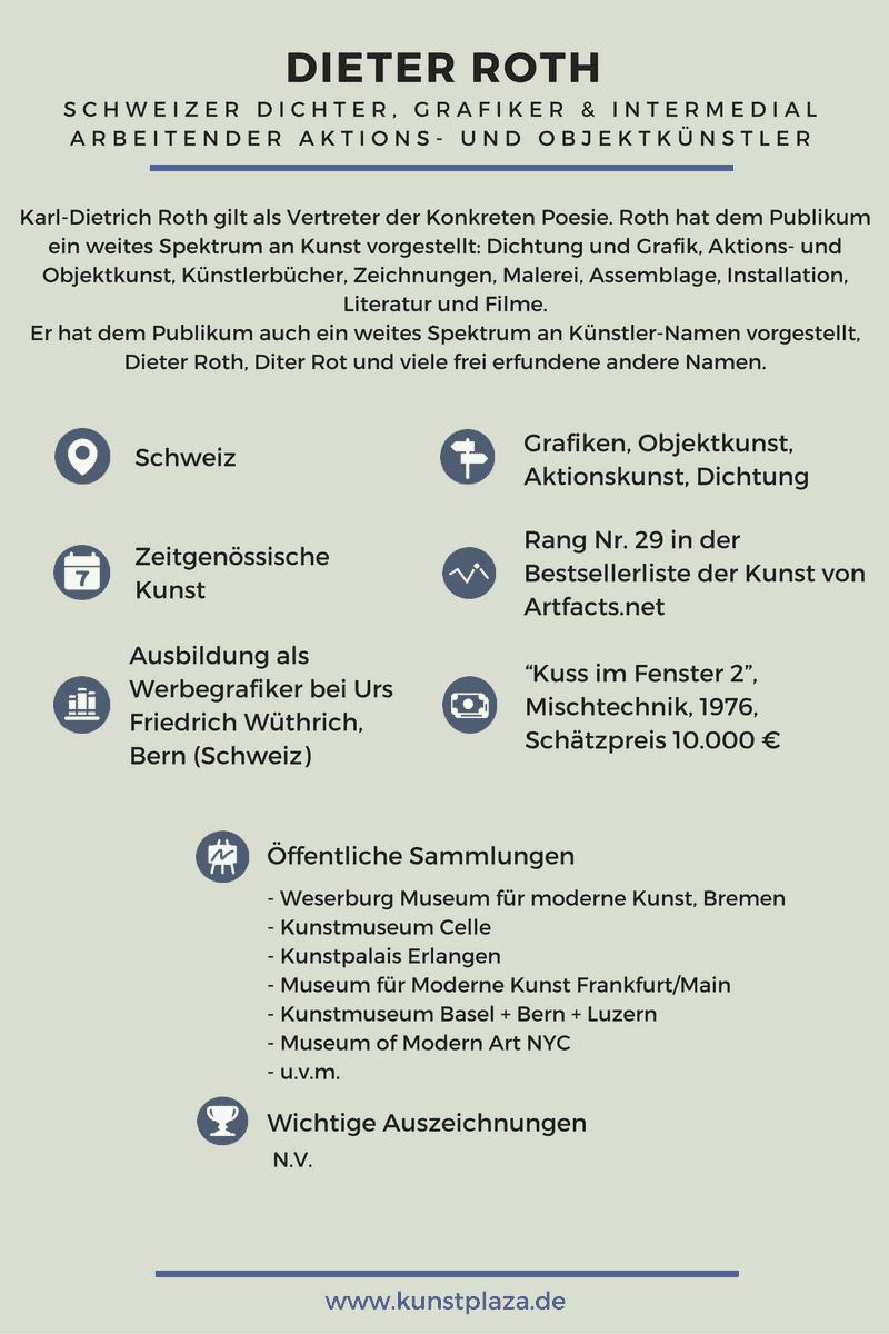 Infografik mit Kurzportrait zum Schweizer Objektkünstler Dieter Roth