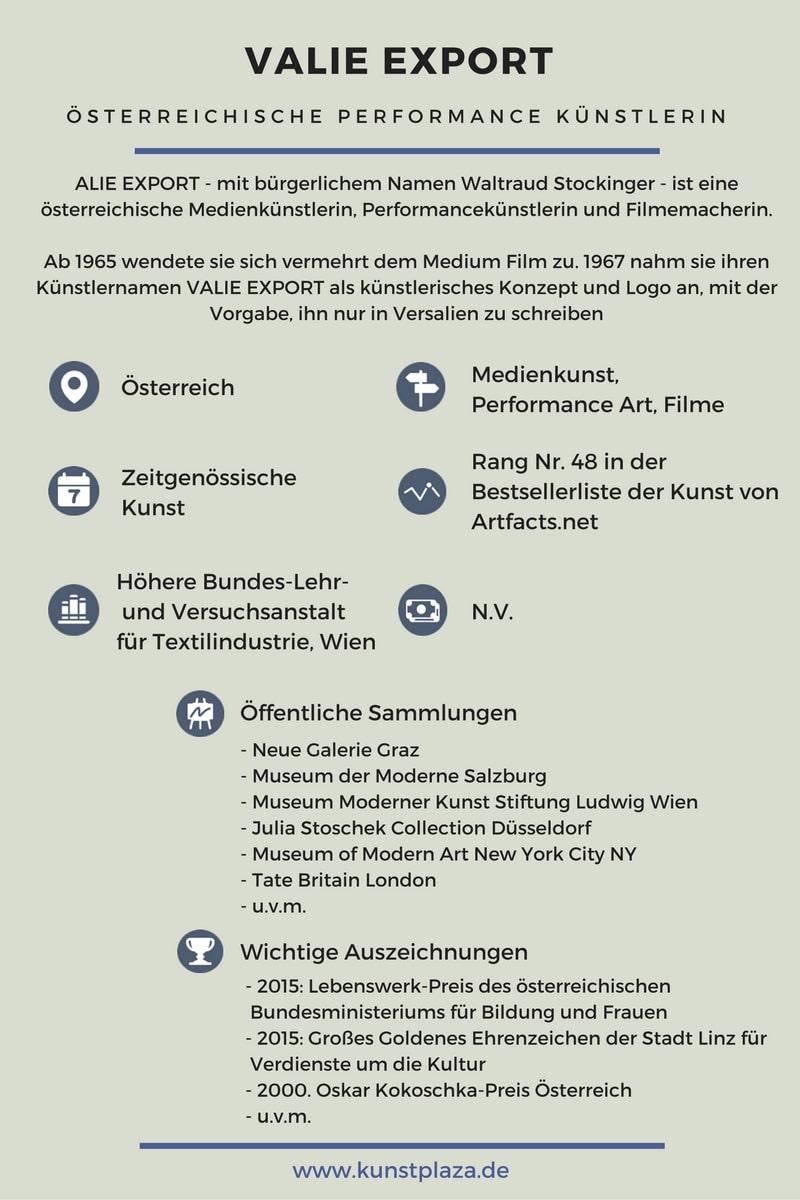 VALIE EXPORT - Infografik von Kunstplaza.de