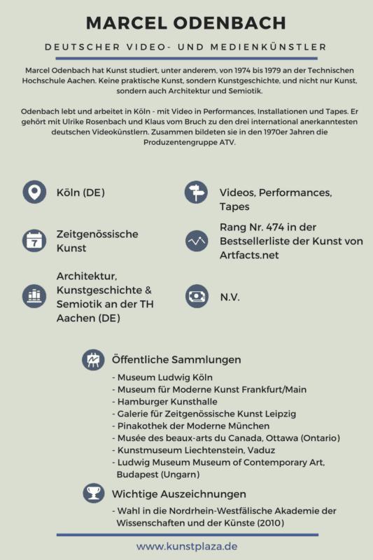 Steckbrief zum deutschen Videokünstler Marcel Odenbach