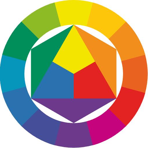 Farbenlehre, Farbtheorie und Styleguides im (Fashion) Design