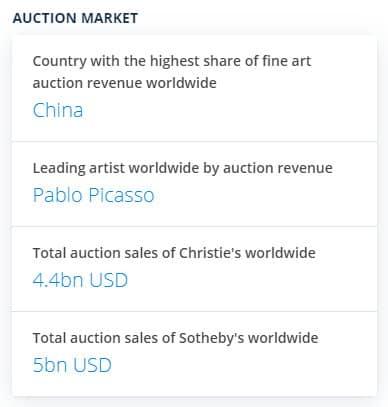 Erfolgreich in Kunst investieren – Kunst als Investment