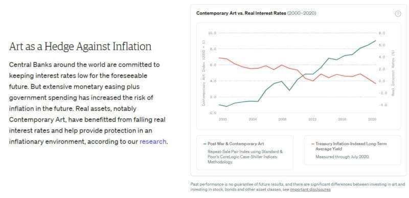 Alternative Möglichkeiten zum direkten Kunstkauf - Fractional Art Investing - MasterWorks