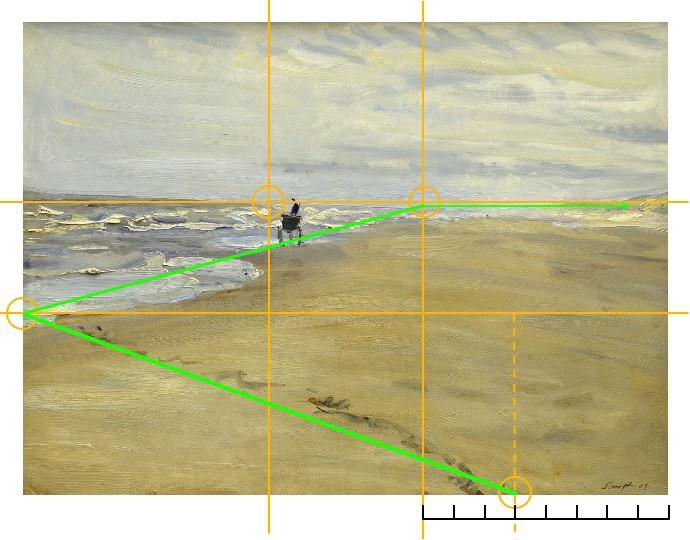 Linien des goldenen Schnitts (gelb) und Blickführung (grün) im Bild von Max Slevogt: Strandbild mit Muschelfischer, gemalt 1908 in Noordwijk